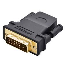 تصویر مبدل یوگرین DVI به HDMI